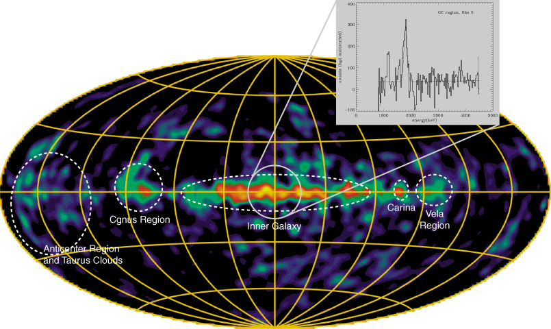 COMPTEL Map of the Milky Way at 1.8 MeV