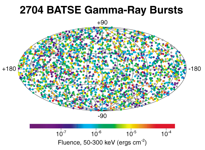 2704 BATSE Gamma-Ray Bursts